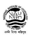 National Institute of Hydrology Recruitment